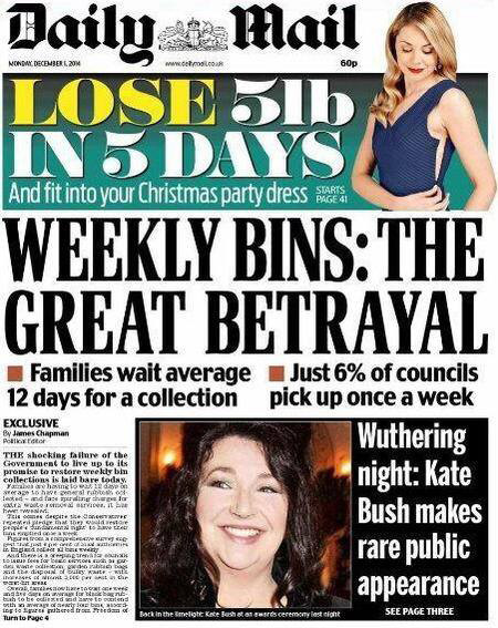 kate on Daily Mail cover